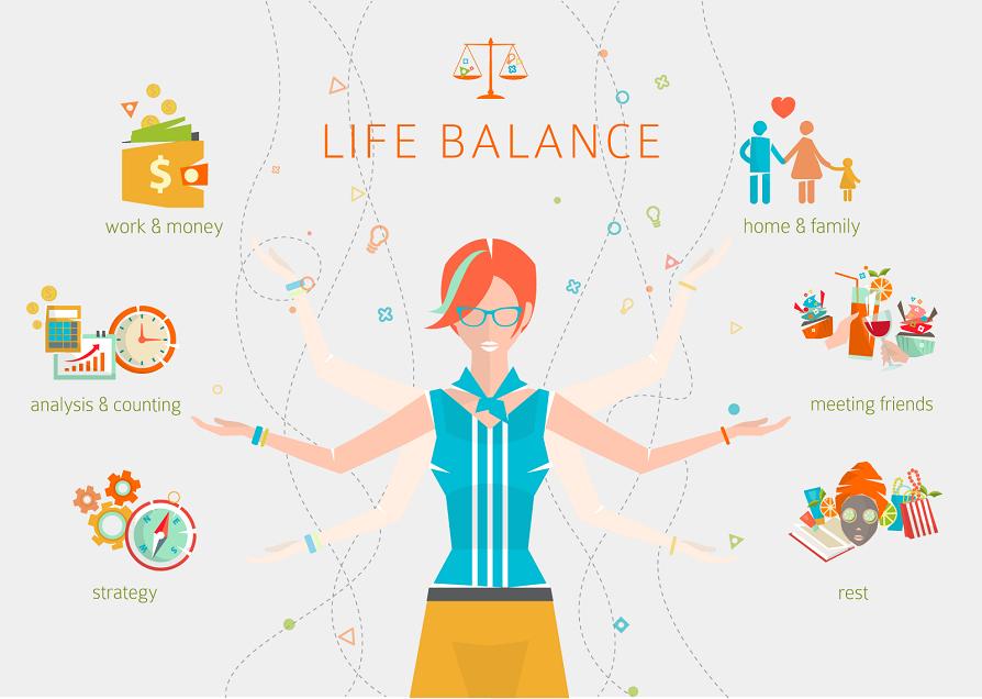 balancing between work and family